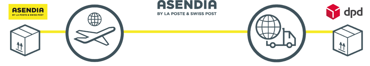 Asendia and DPD Chain Value